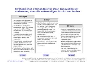 Studie Innovationskommunikation