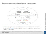 Social-Media-Governance-2011-Governance