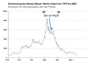 Nemax-Jahr-der-Physik