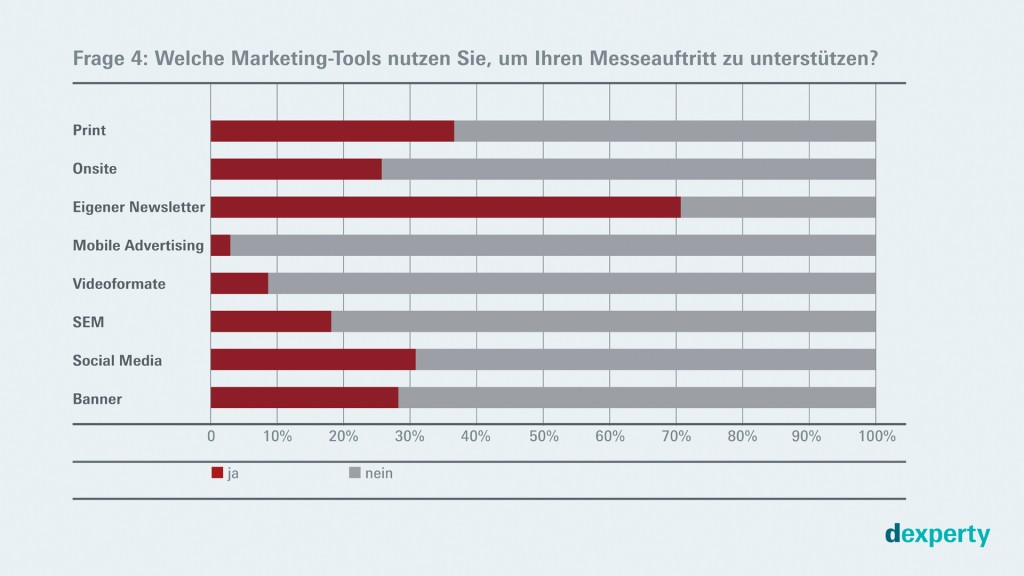 Studie-Digitale-Kommunikation-im-Messeumfeld
