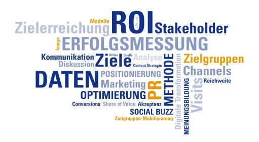 Tag-Cloud-Prof-Pleil-Interview-Erfolgsmessung-Public-Relations