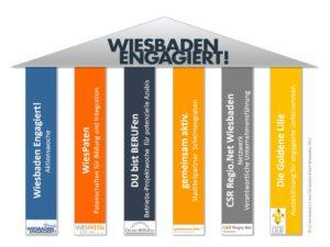 Wiesbaden Engagiert! Dachmarke Fink & Fuchs CSR Corporate Responsibility