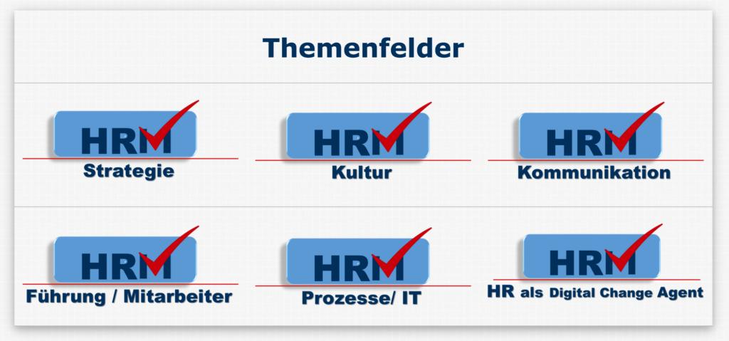HRM Digital Readiness Check